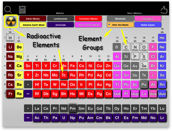 Periodic table element groups and radioactive elements are illustrated with just one click of a button on the interactive periodic table found on the main screen urtaz